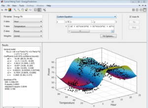 Curve Fitting Tool