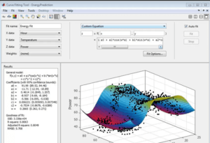 curve fitting tool in matlab 2012a version